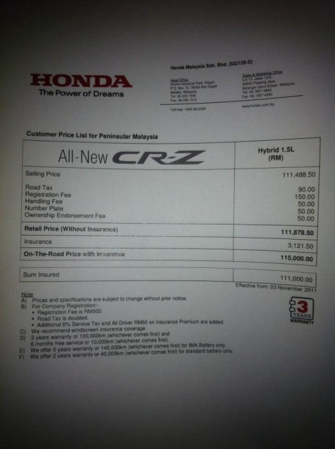 honda cr-z price