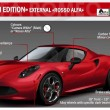 Leaked Brochure of the Alfa Romeo 4C